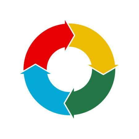 Circular Process Flow Arrows, icon, logo or sign 스톡 콘텐츠 - 155232244