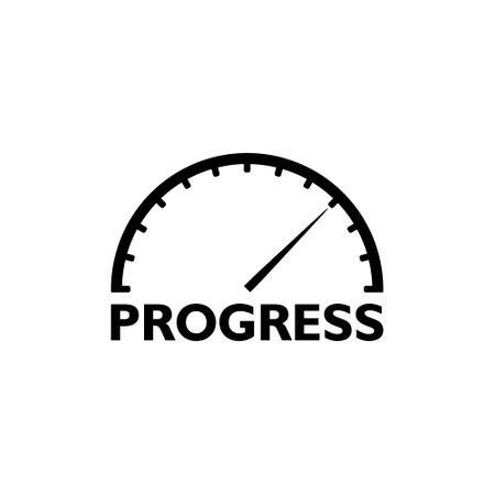 Progress Forward Momentum Measure Advancing