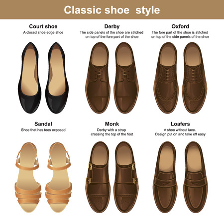 strap: Classic shoe style guide. Classic mens shoes. Classical womens shoes Illustration