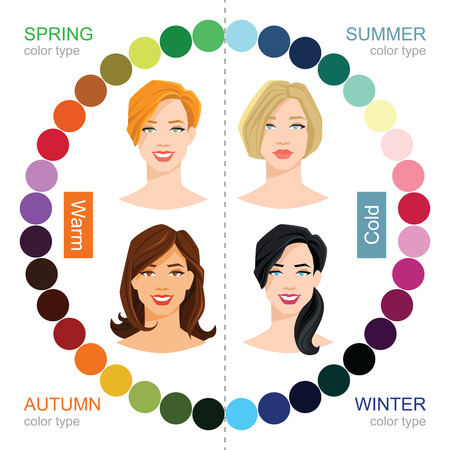 Vector illustration of seasonal color palette for spring, summer, winter and autumn type. Womans face with different haircut.