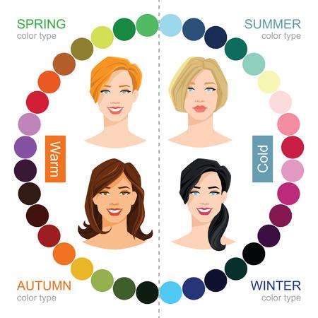 Vectorillustratie van seizoensgebonden kleurenpalet voor lente, zomer, winter en herfst type. Het gezicht van de vrouw met verschillend kapsel.