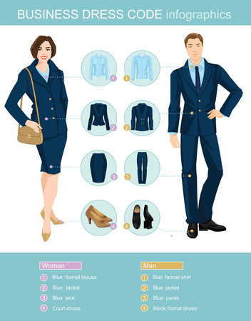 Business dress code infographics. Man and woman in blue suit isolated on white background. Vector illustration of people in formal clothes and shoes.  イラスト・ベクター素材