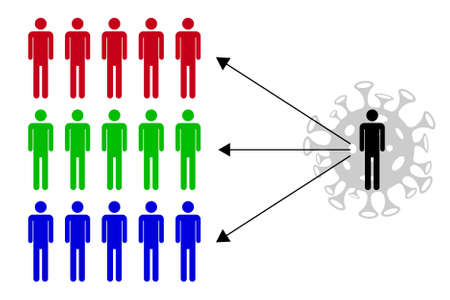 one person has virus and spread to many people. Ilustração
