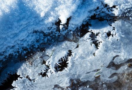 seasonal nature background detail frozen puddles