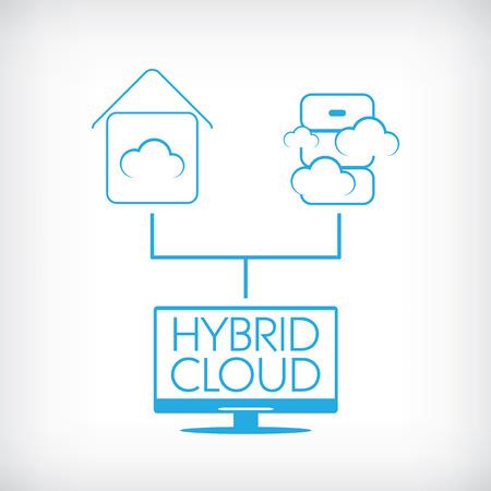 Híbrido concepto de la tecnología cloud computing con almacenamiento de datos privados y públicos. Ilustración vectorial Eps10