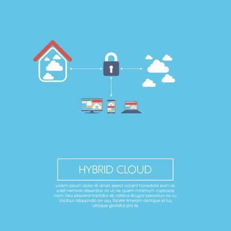 Híbridos infografía concepto cloud computing plantilla con iconos. Servidores públicos y privados. Ilustración de vector