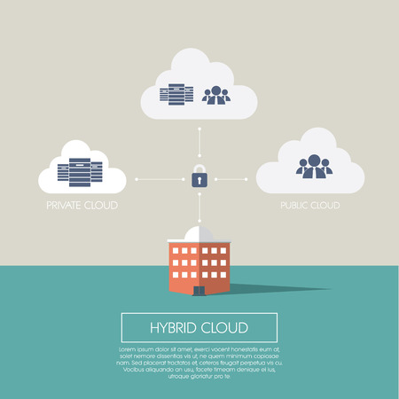 Hybrid cloud computing concept infographics template with icons. Private and public servers. Security lock, data privacy technology. Illustration