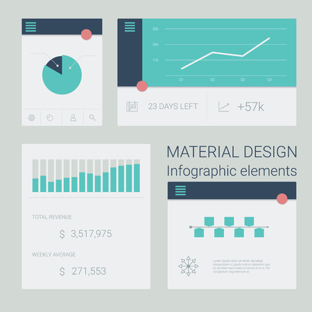 materials: Collection of material design infographics elements. Pie chart, line graph, timeline diagrams. Simple line icons for statistics, presentation or reports.  Illustration