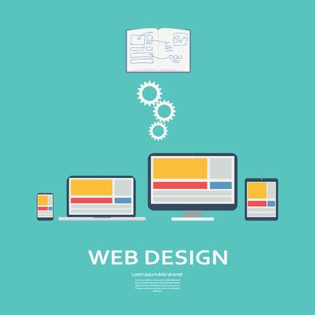 Web de la plantilla de diseño de infografías. diseño web sensible en varios smartphone, tablet, ordenador, ordenador portátil con diseño de página web. eps10 ilustración vectorial. Ilustración de vector