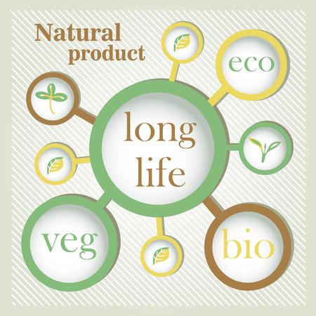 gamme de produit: produit naturel organique