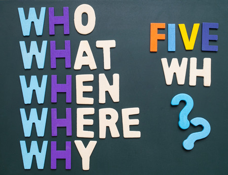 Who What When Where Why - 5Ws questions wording on blackboard - concept of information gathering and problem solving