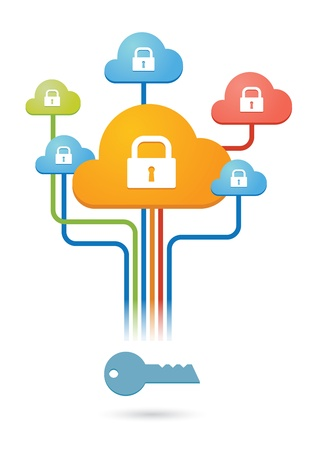 Composition of colored clouds with security risk  related icons Illustration