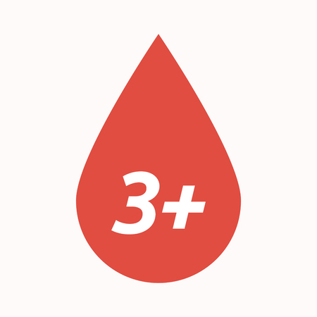 Illustration of an isolated  blood drop with    the text 3+