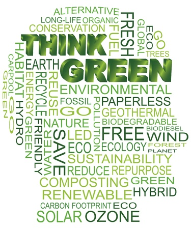Think Green Eco Human Head Silhouette Word Cloud Isolated on White Background Illustration Vector