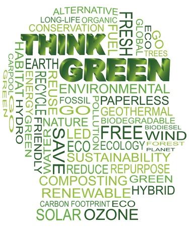 Think Green Eco Silueta Cabeza humana Nube de la palabra aislada en la ilustración de fondo blanco