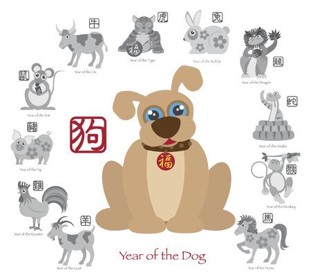 year of rooster: A�o Nuevo Chino del Perro Color con doce zodiacos con el s�mbolo chino para la Rata Buey Tigre Conejo Drag�n Serpiente Caballo Cabra Mono Gallo Perro Cerdo Texto en C�rculo de escala de grises Ilustraci�n