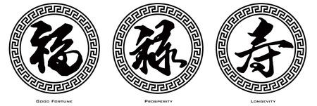 chinese script: Chinese Symbol Calligraphy Ink Brush Strokes in Border Circle with Text of Good Fortune Prosperity and Longevity