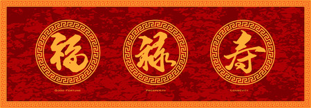 chinese script: Chinese Symbol Calligraphy Ink Brush Strokes in Border Circle with Text of Good Fortune Prosperity and Longevity on Red Texture Background