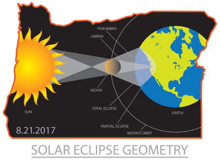 pacific northwest: 2017 Solar Eclipse Geometry Totality across Oregon State cities map color illustration Illustration