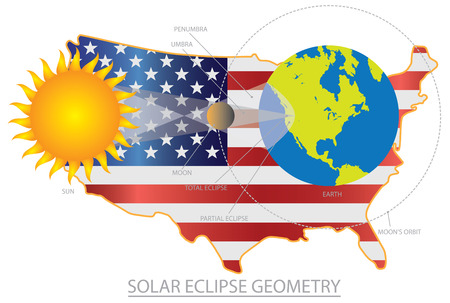 kentucky: 2017 Total Solar Eclipse across America USA map geometry color illustration