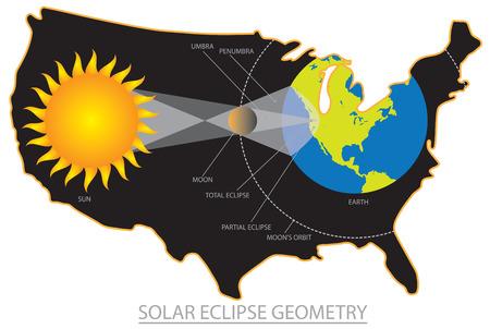 2017 미국의 전체 태양계 이클립스 미국 개요 윤곽선 색 그림 일러스트