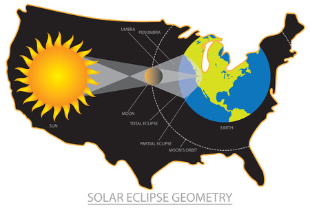 2017 Total Solar Eclipse across America USA map outline geometry color illustration