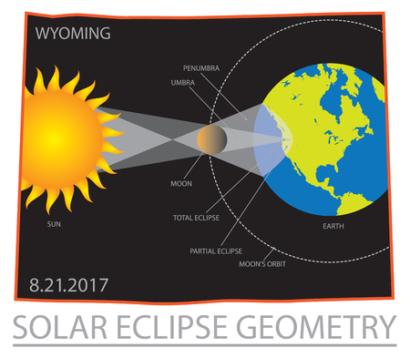 2017 Solar Eclipse Geometry Totality across Wyoming State map color illustration