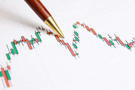 Candlestick chart of a company with a pen