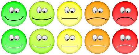 Feedback in form of emotions, smileys, emoji