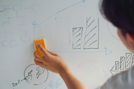 remove the whiteboard message.