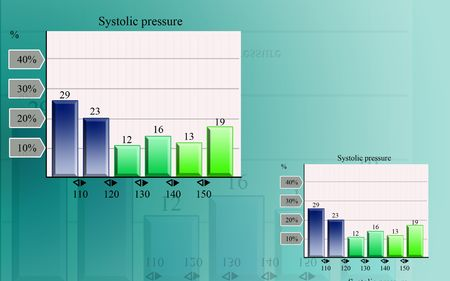 stress testing: Digital illustration of  Systolic pressure graph use bar diagram on colour background
