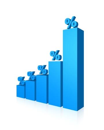 contribution: Financial Success