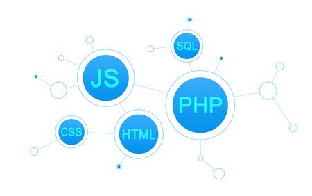 Web Programming Languages