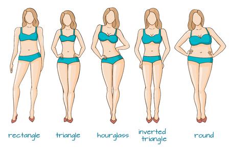Cifras del cuerpo femenino. Formas de mujer, cinco tipos de reloj de arena, triángulo, triángulo invertido, rectángulo, redondeado Ilustración vectorial