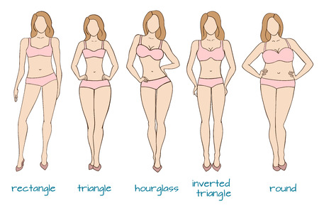 Female body figures. Woman shapes, five types hourglass, triangle, inverted triangle, rectangle, rounded Vector illustration Banque d'images