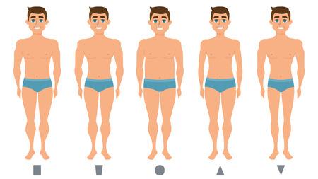 Männliche Körperfiguren. Der Mann steht. Männerformen, fünf Typen Dreieck, umgekehrtes Dreieck, Rechteck, gerundet. Vektor-Illustration Standard-Bild