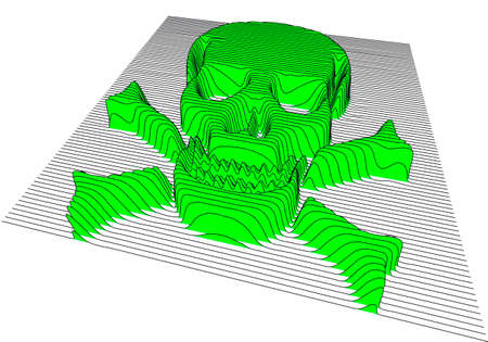 3d skull, warning sign, vector background