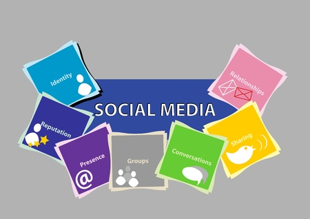 A Stock Vector illustration of Social Media Concept Vector