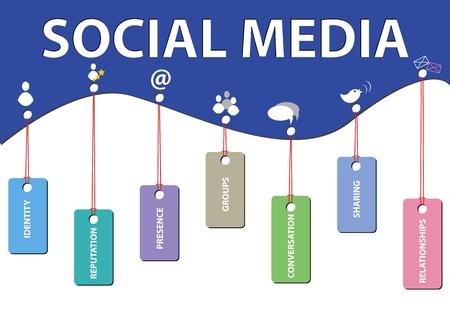 presencia: Una ilustraci�n vectorial Foto de concepto de Social Media