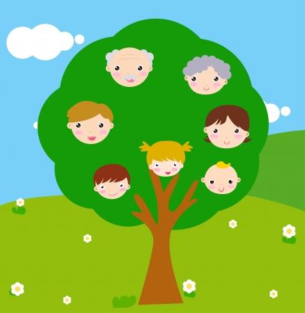 famiglia numerosa: albero genealogico Vettoriali