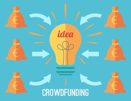 Crouwdfunding コンセプト
