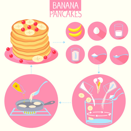 learning to cook: flat infographics recipe how to cook a simple banana pancakes