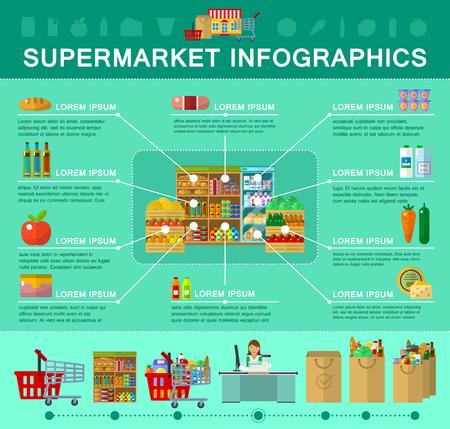 bolsa de pan: Tienda, supermercado en infografía estilo plano para el dispositivo móvil weband Vectores