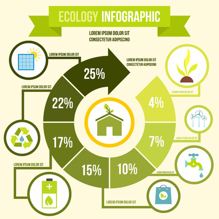 ecology icons: Ecology Infographic in flat style for any design