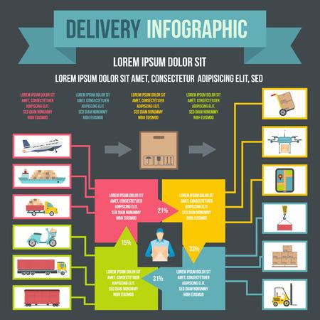 cartero: Entrega infografía en estilo plana para cualquier diseño Vectores
