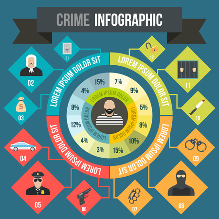 offenses: Crime Infographic in flat style for any design