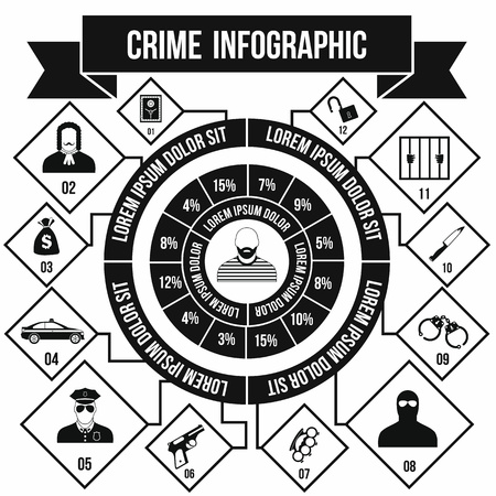 offenses: Crime Infographic in simple style for any design
