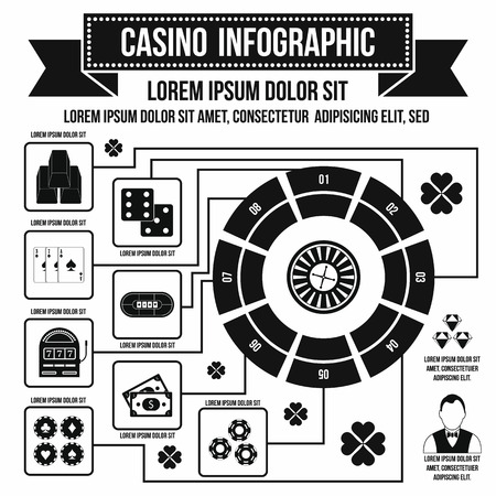 online roulette: Casino infographic in flat simple for any design