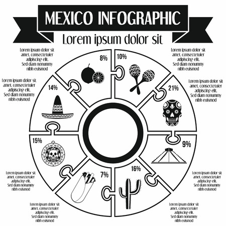 latinoamerica: Mexico infographic elements in simple style for any design