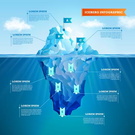 Eisberg ralistische Infografik für Web- und Mobilgeräte